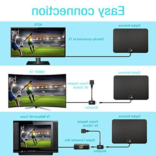 1byone Antenna 50 Range, 1080p 4K with HDTV Signal Booster, and Power Supply